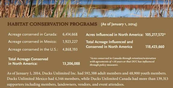 Ducks Unlimited = Delivering Results